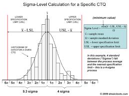 Process Sigma Dmaic Tools
