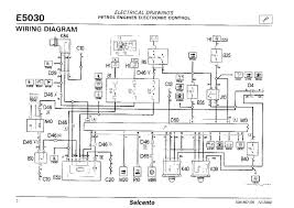fiat doblo wiring diagrams circuit wiring and diagram hub \u2022 Fiat Spider Wiring-Diagram at Fiat Doblo Wiring Diagram Pdf