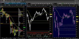 Market Profile Charts Thinkorswim Tradethebid Free Thinkorswim Codes