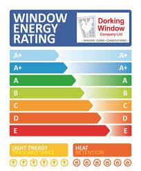 Dorking Windows Window Energy Ratings
