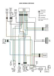 basic chopper wiring diagram motorcycle wiring library 03 big dog wiring diagram trusted wiring diagram u2022 2007 big dog wiring diagram