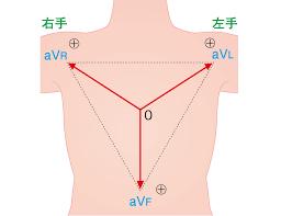 アイン トーベン の 三角形