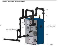 utica steam boiler wiring diagram wiring diagrams utica steam boiler wiring diagram digital