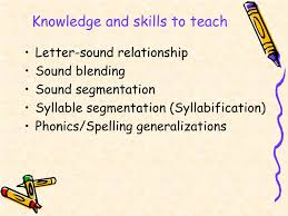 Phonics Generalizations Chart Ppt Developing Spelling Skills Through Phonics Powerpoint
