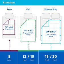 Weighted Blanket Chart Memory Foam Hybrid Mattresses Accessories Linenspa
