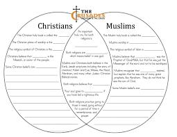 Christianity And Islam Venn Diagram Religious Venn Diagram Rome Fontanacountryinn Com