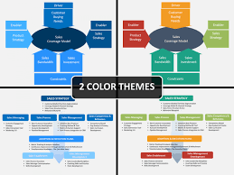 Sales Ppt Template Sales Coverage Model