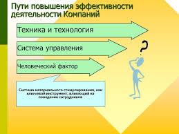 Реферат эффективность деятельности организации Все самое  производителей реферат эффективность деятельности организации полиэстера будет