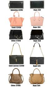 Chloe Designer Bags Chloe Ring Bag Dupe Scale