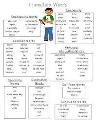 Transistion Words Transition Word List Grammer Words Transition Words List Of