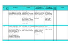 simple project management excel template project management action plan contingency plan template excel best