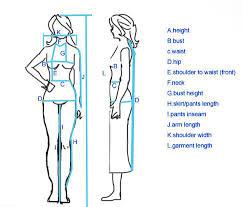 Measurement Guide Madequest