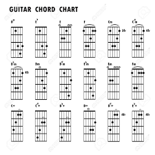 Music Notes Chart Guitar Set Of Music Notes Abstract Musical Background Basic Guitar