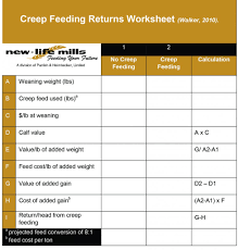 Mills Feeding Chart Creep Feeding Better For The Calf And The Cow New Life