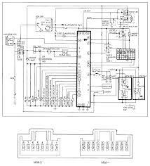 chrysler pt cruiser fuse box manual repair wiring and 04 elantra stereo wiring harness diagram