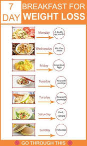 Vegetarian Diet Chart For Weight Loss In 7 Days Pin On Weight Loss Ideas