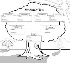 pedigree tree 25 unique pedigree chart ideas on pinterest family genealogy