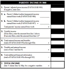 Efc Income Chart Fafsa Basics Parent Income The College Financial Lady