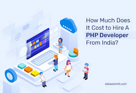 How Much Does A Logo Design Cost In India How Much Does It Cost To Hire A Php Developer From India