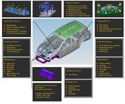 layout diagram tata motors services
