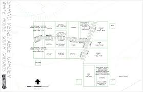 Kitchen Garden Layout Garden Layout Ideas Small Vegetable Garden Layout Ideas Garden