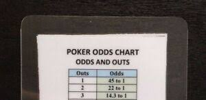 Details About Poker Chart Cards Texas Holdem Pre Flop Battles Card 2 M Mitch Freeland
