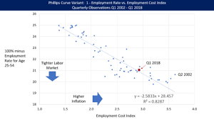 Cost Of Unemployment Unemployment In The United States Wikipedia