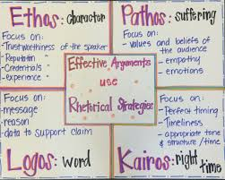 ethos pathos logos kairos rhetorical strategies for effective ethos pathos logos kairos rhetorical strategies for effective arguments in writing