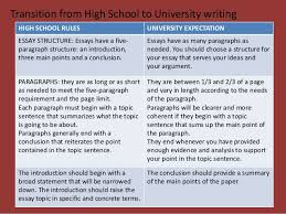 advice on academic writing 3 transition from high school to university writing high school rules university expectation essay