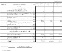 Календарно тематический план прохождения производственной  Приложение 4