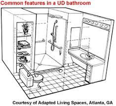 461 Best Houseplans Images On Pinterest  Floor Plans House Floor Aging In Place Floor Plans