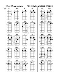 Ukulele Chord Chart Ukulele Chord Chart Template 6 Free Templates In Pdf Word