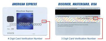 Credit Card Sample Raceaway Hospitality