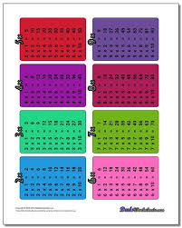 3 Multiplication Chart Multiplication Table