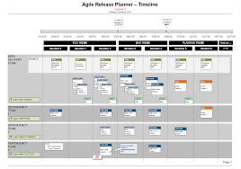 Release Plan Template Visio Agile Release Plan for Scrum Teams Story Mapping Template 1