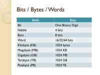 Bit Byte Nibble Chart Byte Chart Images