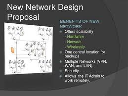 Sample Network Proposal Rome Fontanacountryinn Com
