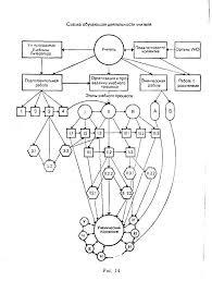 Тема Контрольно оценочная деятельность учителя  Учащиеся же осуществляют внутреннюю контрольно оценочную деятельность подражая и ориентируясь на соответствующую деятельность учителя корректируют свою