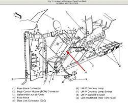wiring diagram 2003 chevy express van wiring diagram technic 2003 chevy astro van radio wiring diagram express trailer fuse boxwiring diagram 2003 chevy express van