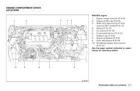 2008 sentra owner's manual 2008 Nissan Sentra Fuse Diagram 2008 Nissan Sentra Fuse Diagram #33 2006 nissan sentra fuse diagram