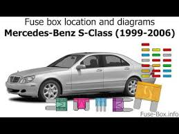 Mercedes S Class W220 Fuse Chart Fuse Box Location And Diagrams Mercedes Benz S Class 1999