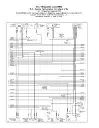 dodge ram 2500 wiring diagram wiring diagrams document 2002 dodge ram van wiring diagram wiring diagram and of dodge ram 2500 wiring