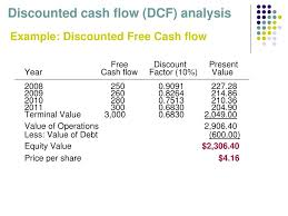 Ppt Corporate Valuation Powerpoint Presentation Id 6753236