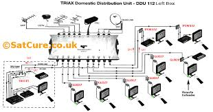 satellite tv phone connections diynot forums DirecTV SWM 16 Diagram at Triax Multiswitch Wiring Diagram