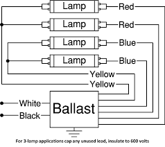 t8 ballast wiring diagram 4 lamp t8 ballast wiring diagram at T8 Ballast Wiring Diagram 277 Volt