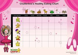 Get Your Kids To Eat A Rainbow With Five A Day Kiddycharts