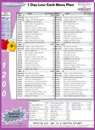 diabetes food menus best 25 1200 calorie diet plan ideas on pinterest 1200 calories