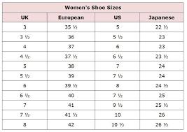 Symbolic European Shoe Size Chart For Women 20 Best Of