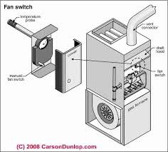furnace fan limit switch how does a fan limit switch work? how to cam stat thermostat at Camstat Wiring Diagram