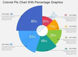 Pie Chart Templates Custom Colored Pie Chart With Percentage Graphics Flat Powerpoint Design